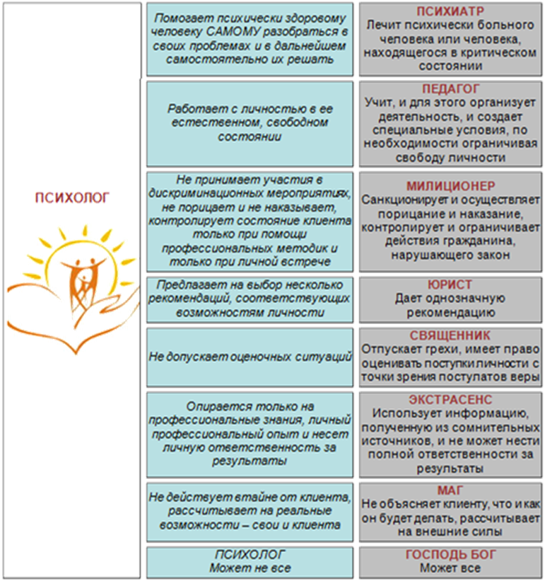http://nnovschool183.narod.ru/olderfiles/1/psiholog.png